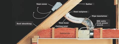 insulated bathroom fan duct how to install a bathroom vent fan home improvement and