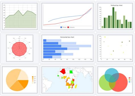 graph generator free graph maker driverlayer search engine