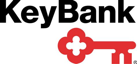 Top 10 Big Banking Financial Institution Logos And