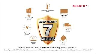 Kulkas Sharp Doraemon pencapaian produksi lemari es sharp ke 15 juta unit by