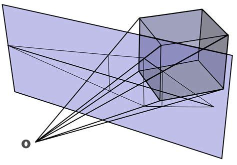 imagenes sensoriales visuales wikipedia perspectiva c 243 nica wikipedia la enciclopedia libre