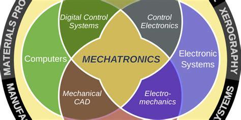 mechatronics engineering  pakistan courses jobs salary
