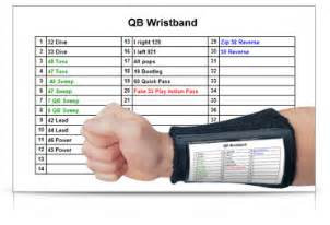 qb wristband template pin football offense play halfback running blast left