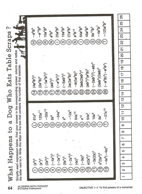 Pizzazz Worksheets by Printables Algebra With Pizzazz Worksheet Answers