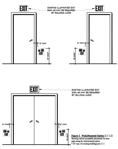 the exit light company exit sign diagram 17 wiring diagram images wiring