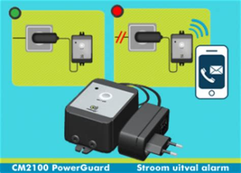 Alarm Power Guard stroomuitval melder mobeye powerguard cm2100