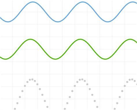 ondas estacionarias | fisicalab