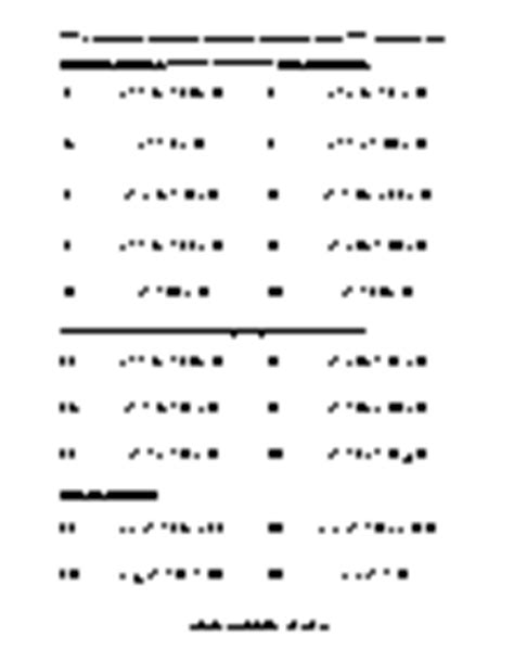 Quadratic Inequalities Worksheet by Quadratic Inequalities Problems With Answers