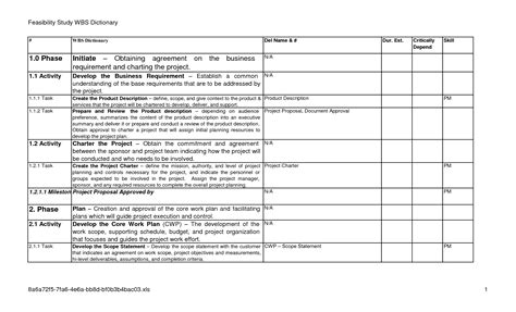 best photos of grant work plan template work plan