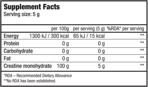 20 g creatine loading phase biotech usa creatine cyprus supplements