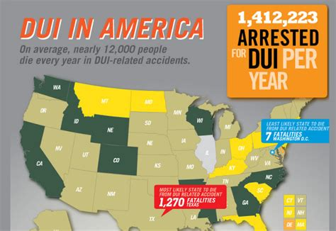 United States Arrest Records The United States Records 1 4 Million Dui Related Cases Per Year
