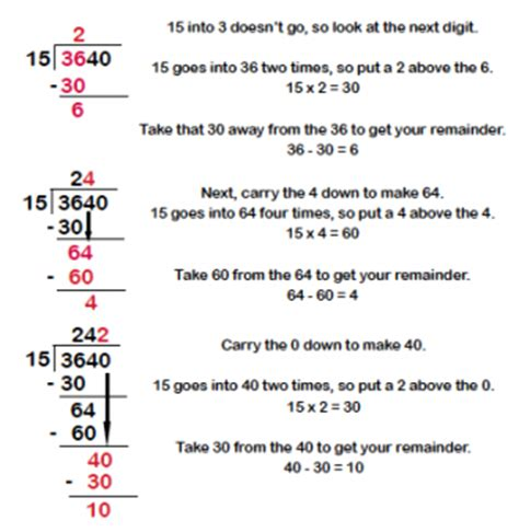 Division Step By Step Worksheet by Division Method Explained For Parents How To Do