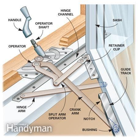 awning window parts replacement how to repair old windows the family handyman