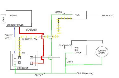 similiar pocket bike wiring diagram keywords readingrat net