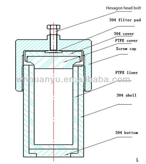 Autoclave Hydrothermal Reactor For Hydrothermal Synthesis 100ml hydrothermal autoclave reactor with teflon chamber 100ml