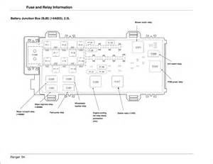 2004 ford ranger fuse box diagram ranger free printable wiring diagrams