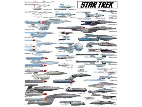 libro star trek ships of star ships sizes incorrect star trek online