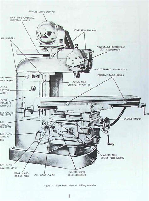 milling machine parts diagram norman 28 28a 38m 38ma 38mea milling machine