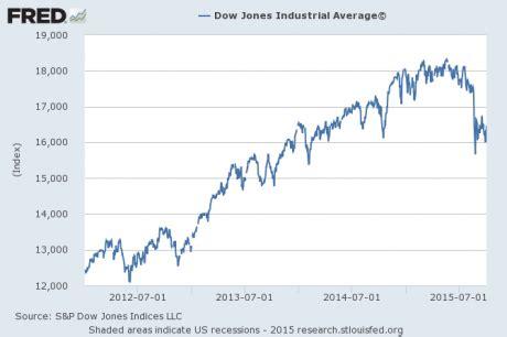 prison planet.com » stock market crash october 2015? 9 of