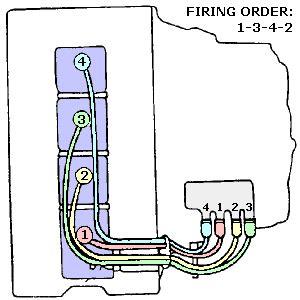 4g63 vr4 wiring diagram wiring diagram