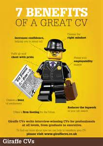 Seven Benefits Of A Great Cv Supercharge Your Job Hunt