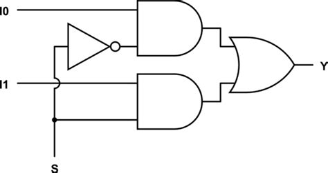 list of synonyms and antonyms of the word multiplexer circuit