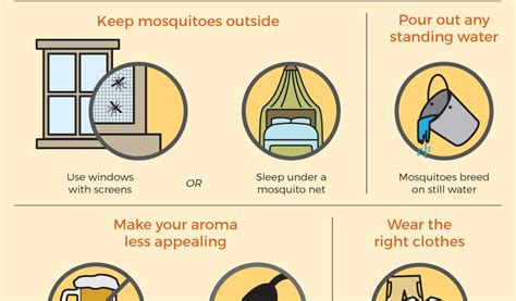 see the best ways to avoid mosquito bites one medical
