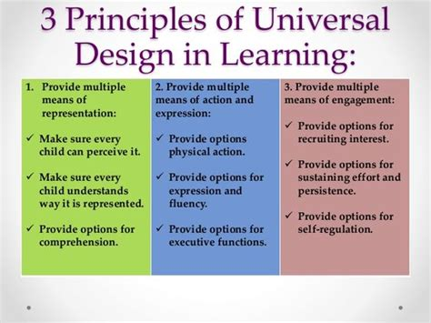 universal design criteria pinterest the world s catalogue of ideas