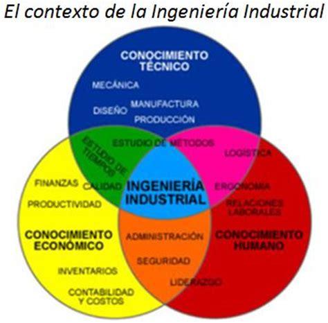 que es layout en ingenieria industrial ingenier 237 a industrial instituto tecnol 243 gico superior de