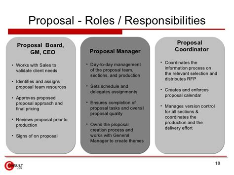 Board Roles And Responsibilities Template Mmi Entrepreneurship 2 3 728 Templates Data Board Roles And Responsibilities Template