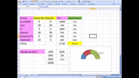 tableau tutorial on youtube tableau de bord youtube