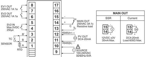 Autonics Temepratur Controller Tzn4h 14s autonics tzn4h 14c temperature pid controllers