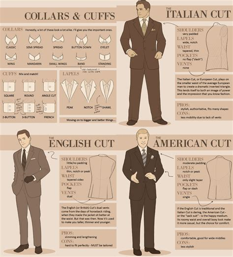 if your overweight what tryoe of hairstyle suit you the most hair color for overwieght light or dark men s suit collars cuffs types style names fashion