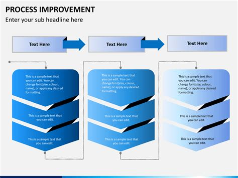 Process Improvement Template process improvement powerpoint template sketchbubble