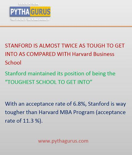 Harvard Mba Acceptance Rate by 16 Best Best Mba Admissions Consultants Images On