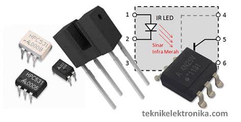 fungsi transistor dan jenis jenisnya fungsi transistor dan jenis jenisnya 28 images jenis jenis komponen elektronika beserta