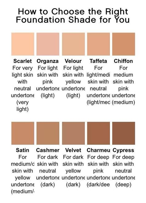 choosing a lshade choosing the right younique foundation shade for your skin