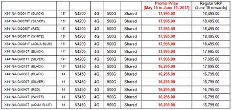 Asus Laptop K53e Price In Philippines asus vivobook max laptops arrive in ph priced below 20k hardwarezone ph