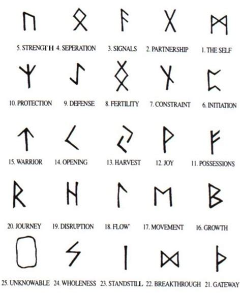 Simple Tattoo Symbols And Their Meanings | love symbols for every home feng shui love the tao of dana