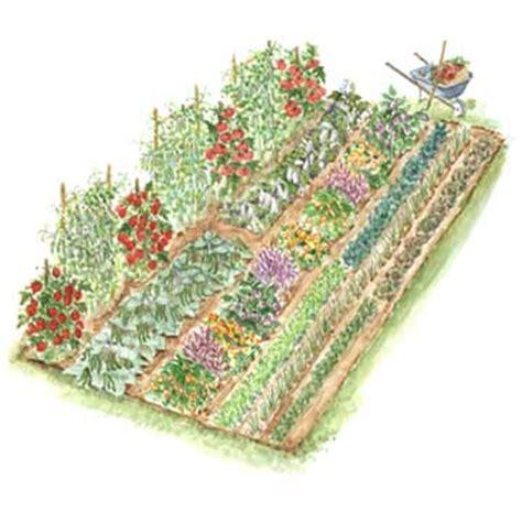 Vegetable Garden Design Layout Vegetable Gardening A Children S Poem A Day