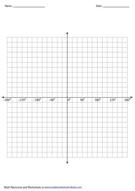 printable trig graphs 8 best images of blank cartesian coordinate worksheets