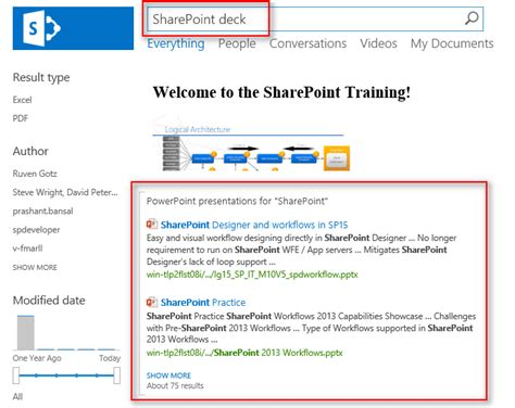 Customize Search Results Sharepoint Sharepoint 2013 How To Create Custom Intent Based Results Blocks Using Query