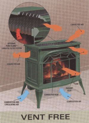 vent free gas stoves