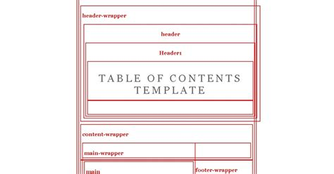 astore templates the table of contents template the doctor