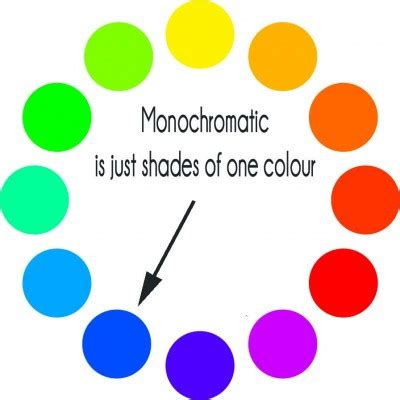 what is monochromatic color what is monochromatic colour