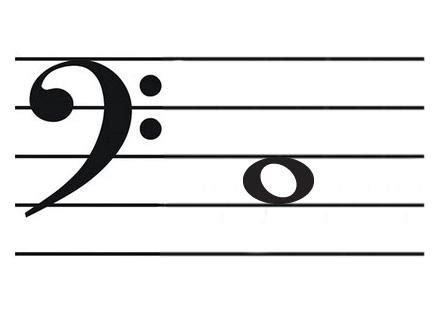 piano theory studyblue