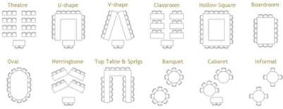 Create Classroom Floor Plan by Esl Students Seating Arrangements And Technology