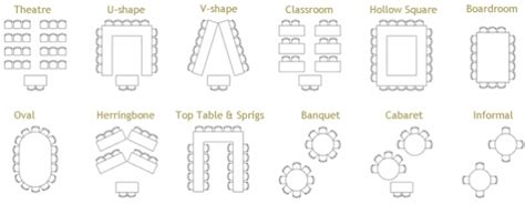 event layout styles esl students seating arrangements and technology