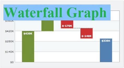 Waterfall Chart Featured Freepowerpointtemplates Powerpoint Waterfall Chart