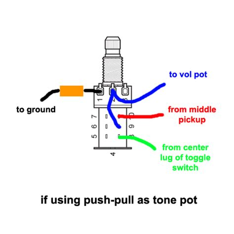 push pull tone pot wiring diagram 33 wiring diagram